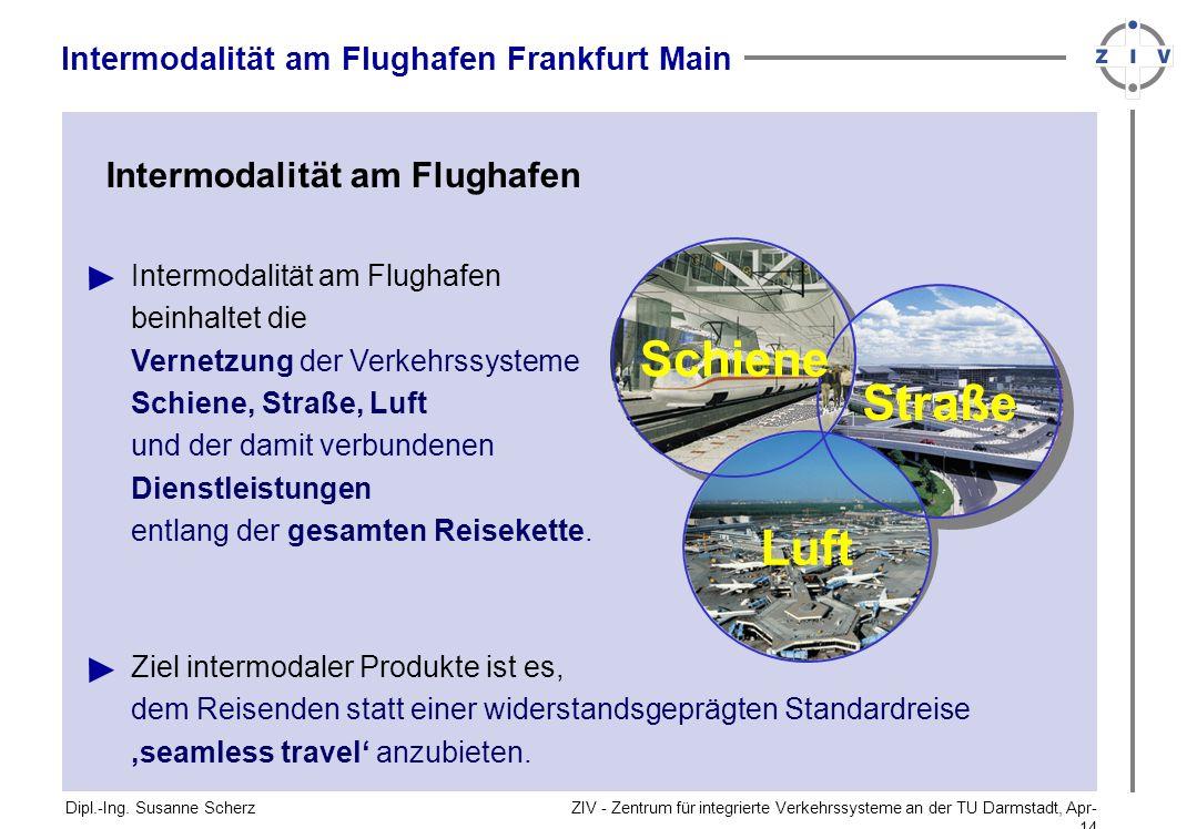 Schiene Straße Luft Intermodalität am Flughafen