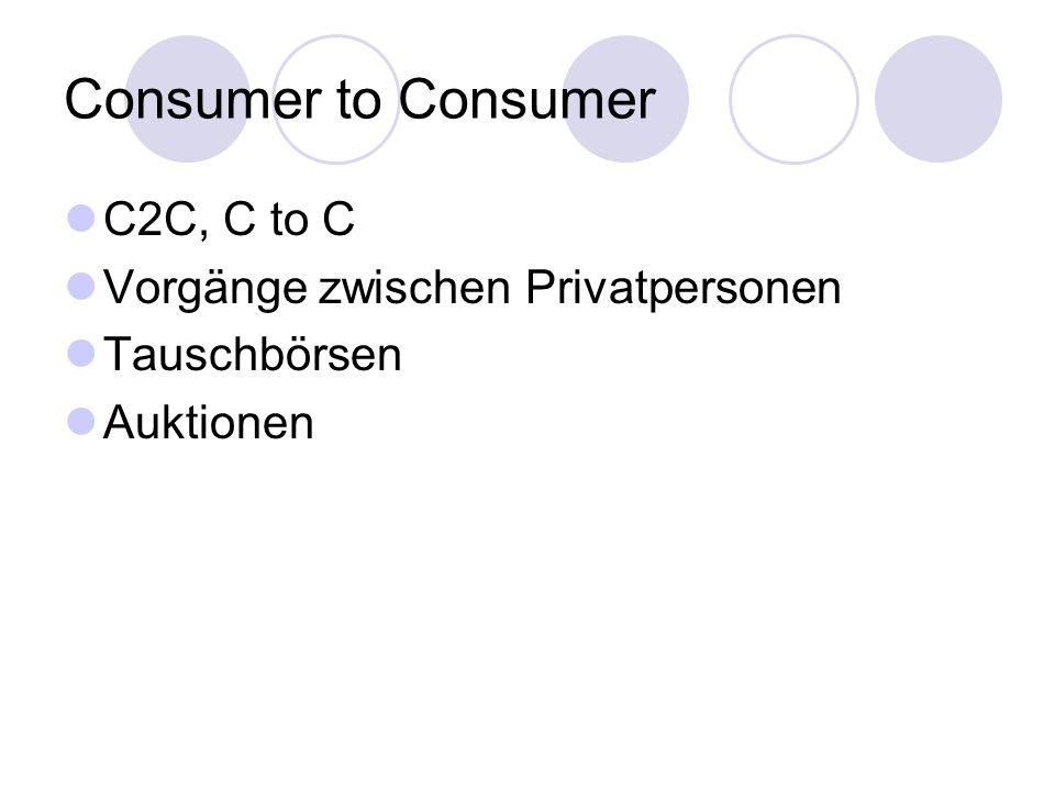 Consumer to Consumer C2C, C to C Vorgänge zwischen Privatpersonen