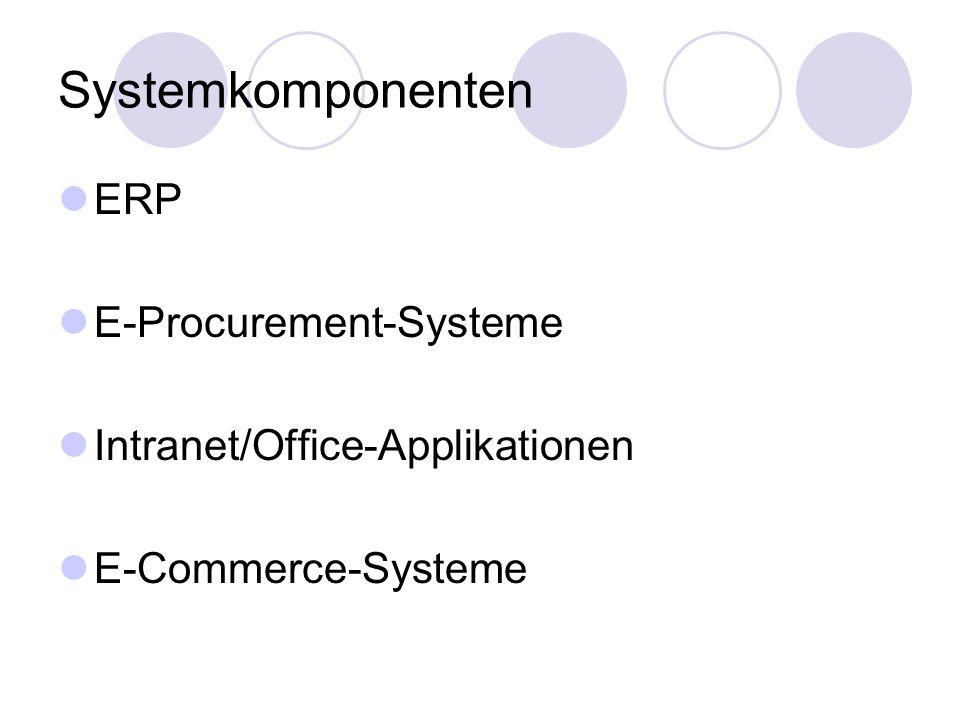 Systemkomponenten ERP E-Procurement-Systeme