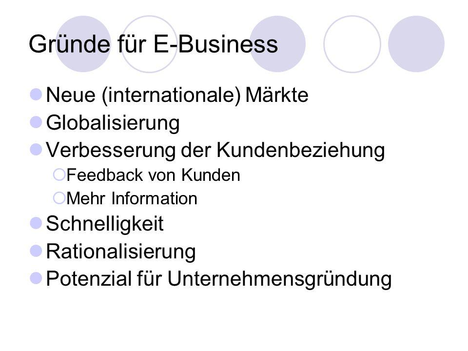 Gründe für E-Business Neue (internationale) Märkte Globalisierung