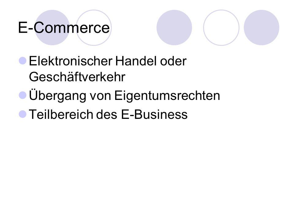 E-Commerce Elektronischer Handel oder Geschäftverkehr