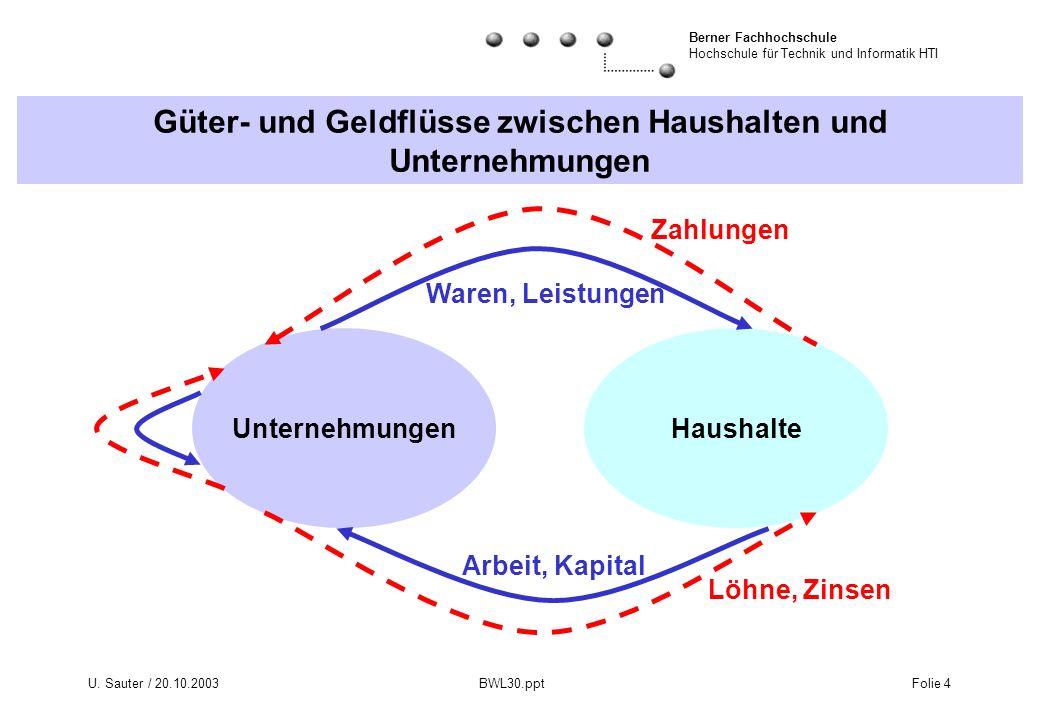 Güter- und Geldflüsse zwischen Haushalten und Unternehmungen