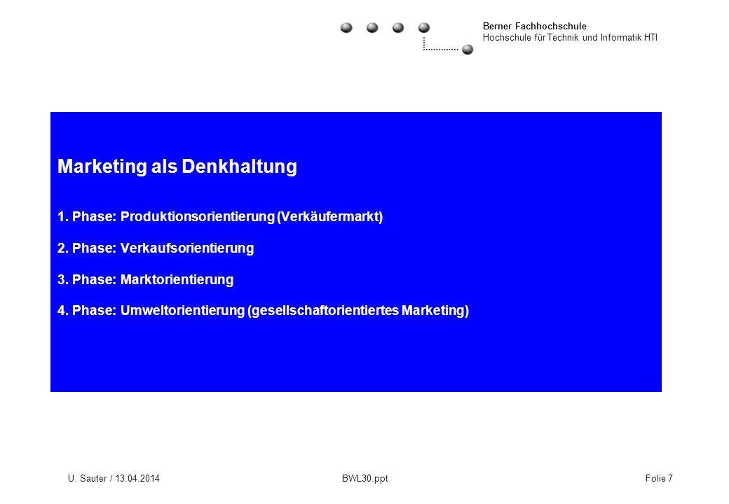 Marketing als Denkhaltung 1. Phase: