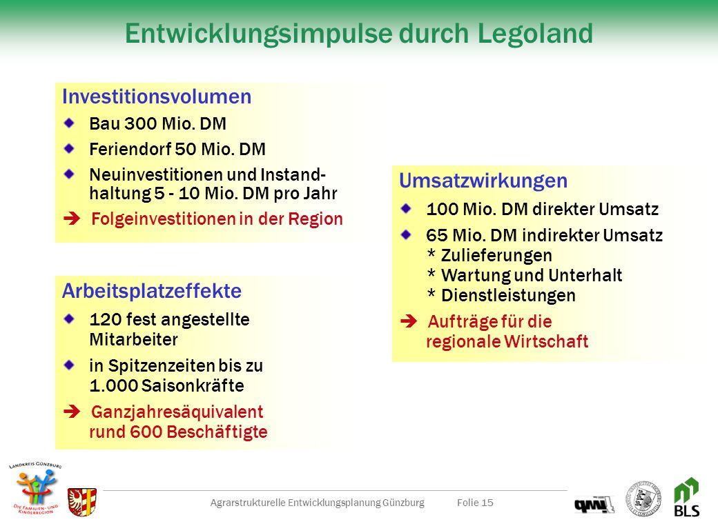 Entwicklungsimpulse durch Legoland
