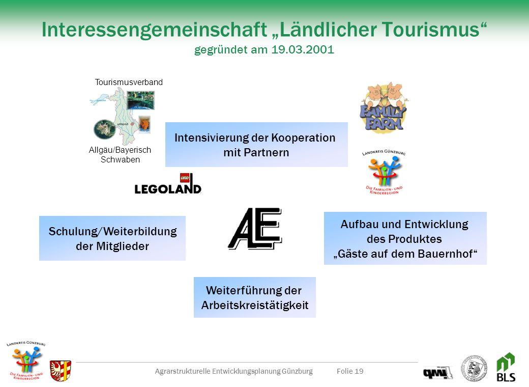 """Interessengemeinschaft """"Ländlicher Tourismus gegründet am 19.03.2001"""