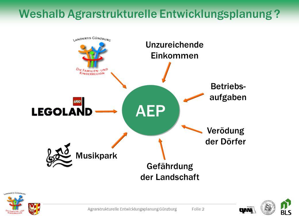 Weshalb Agrarstrukturelle Entwicklungsplanung