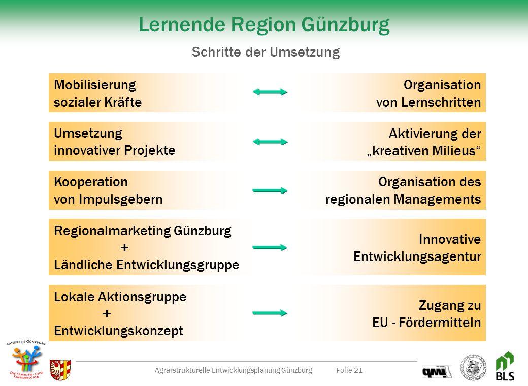 Lernende Region Günzburg