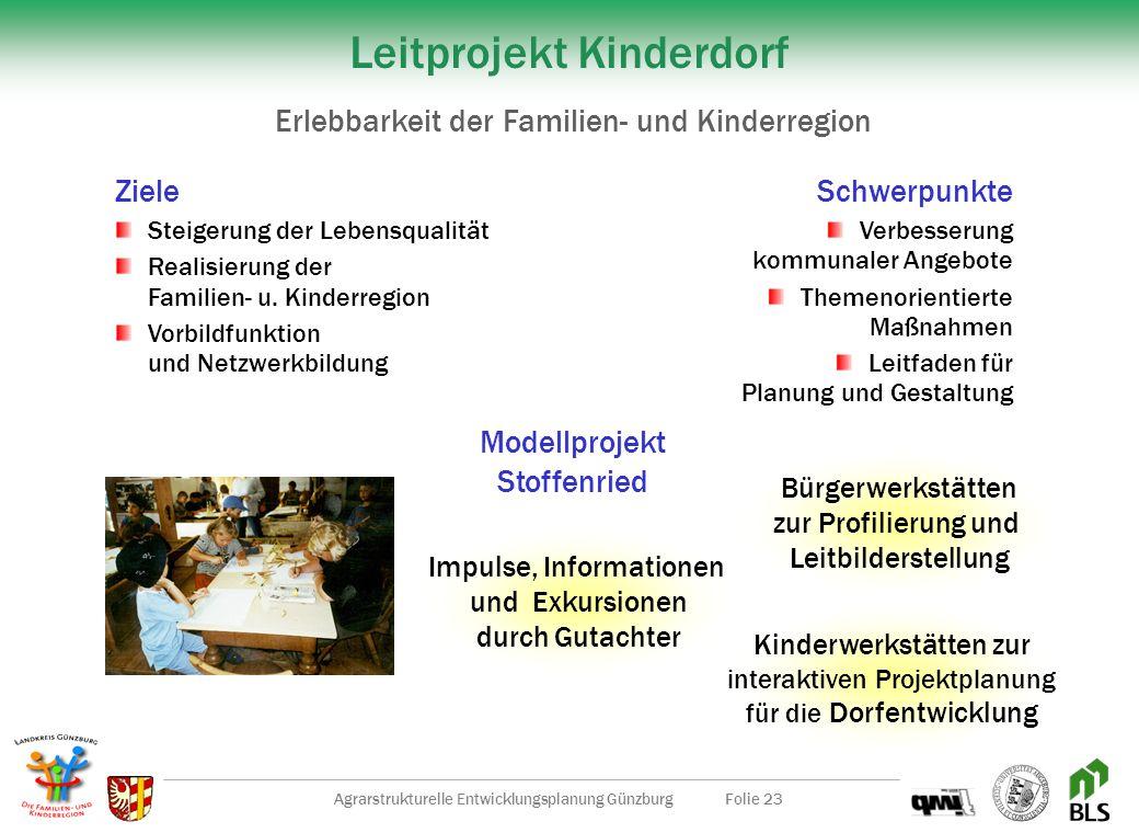 Leitprojekt Kinderdorf