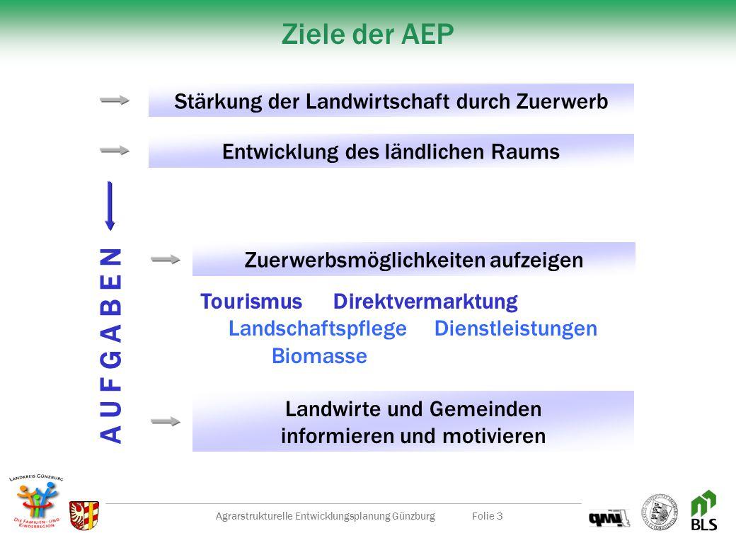 Ziele der AEP Stärkung der Landwirtschaft durch Zuerwerb. Entwicklung des ländlichen Raums. A U F G A B E N.
