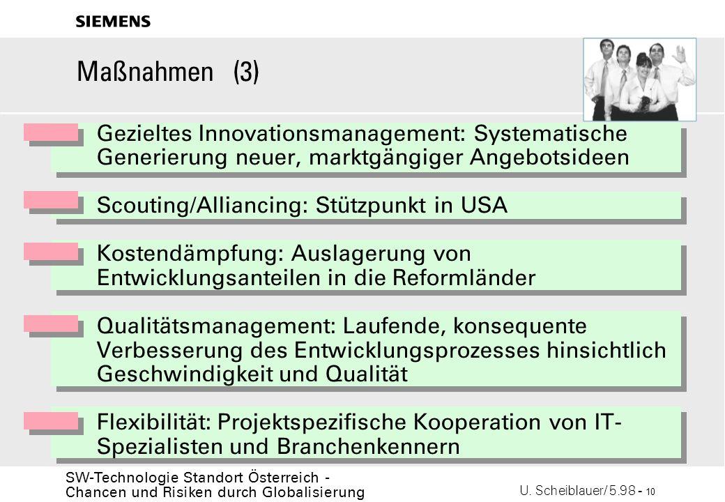 Maßnahmen (3) Gezieltes Innovationsmanagement: Systematische Generierung neuer, marktgängiger Angebotsideen.