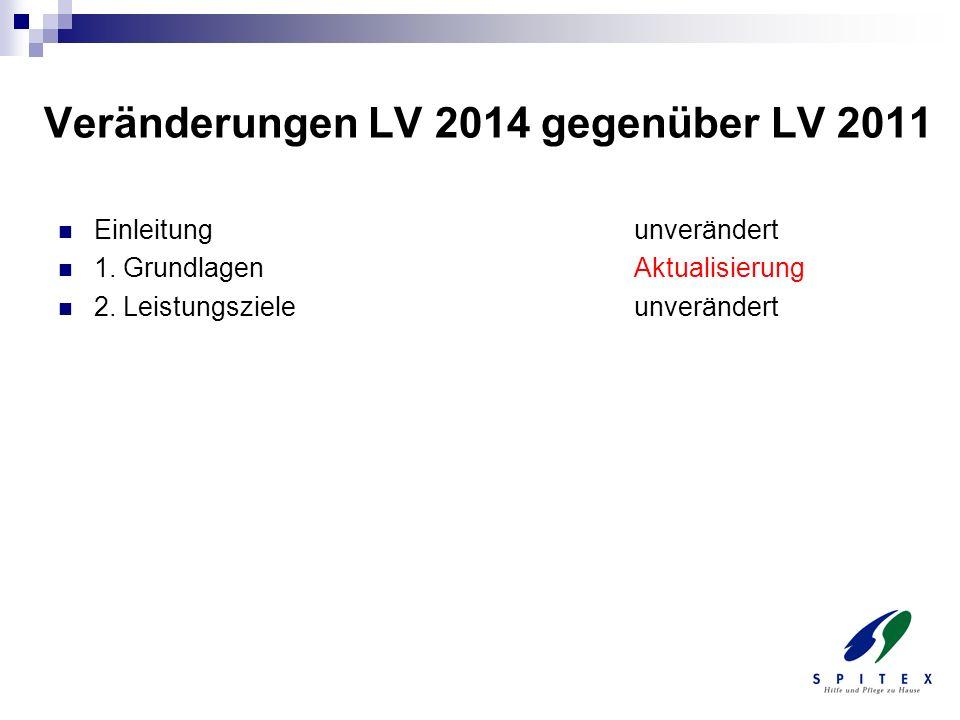Veränderungen LV 2014 gegenüber LV 2011