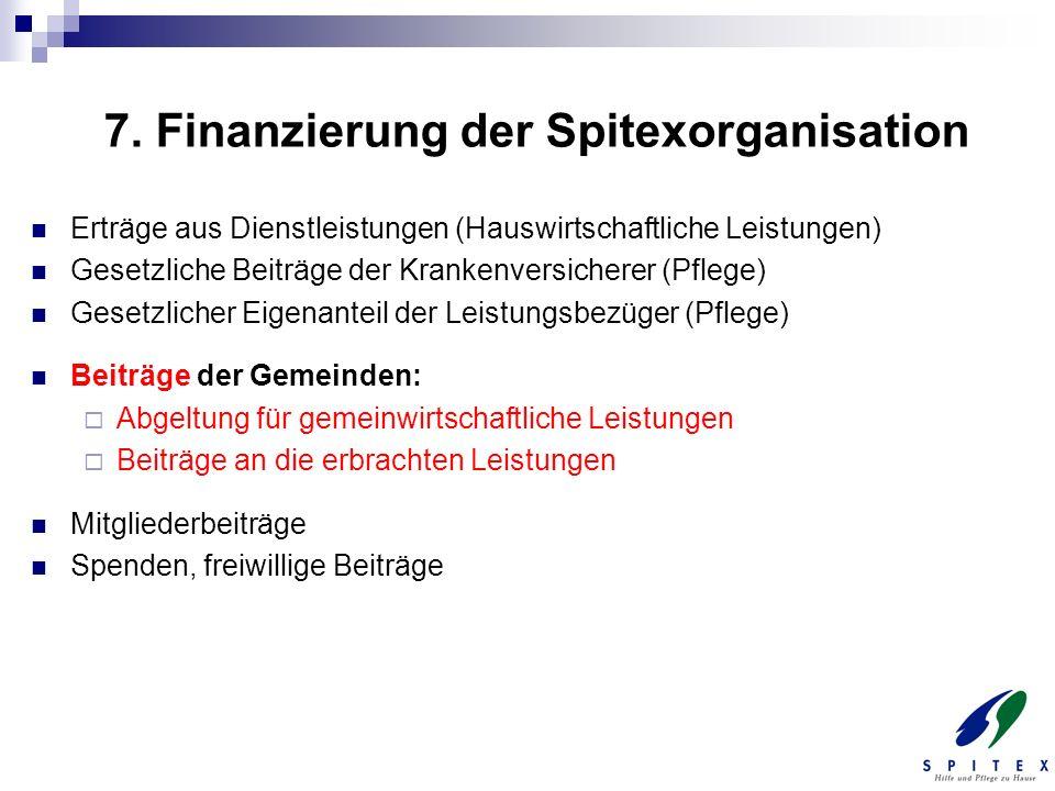 7. Finanzierung der Spitexorganisation