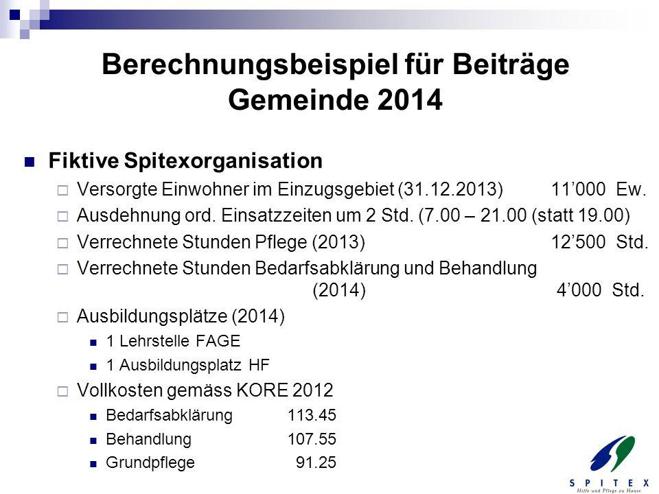 Berechnungsbeispiel für Beiträge Gemeinde 2014