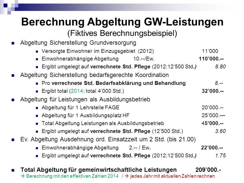 Berechnung Abgeltung GW-Leistungen (Fiktives Berechnungsbeispiel)