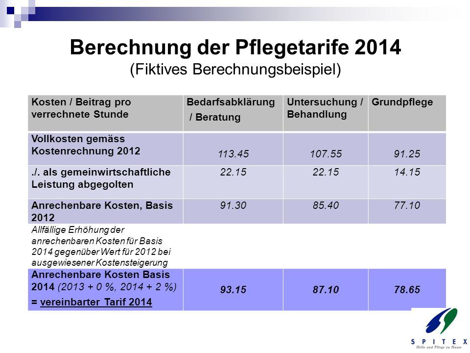 Berechnung der Pflegetarife 2014 (Fiktives Berechnungsbeispiel)