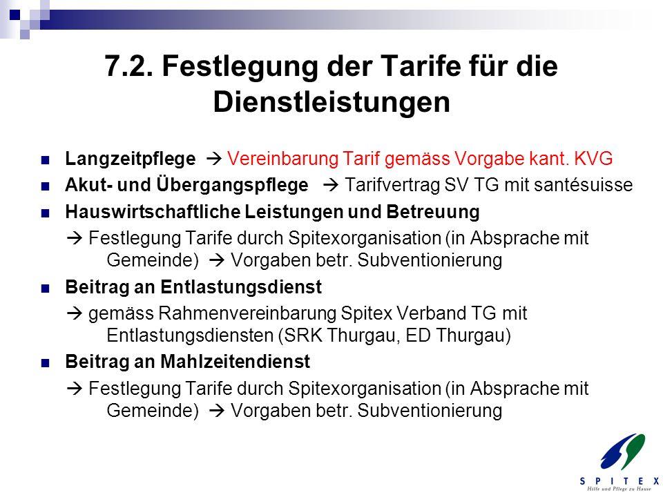 7.2. Festlegung der Tarife für die Dienstleistungen
