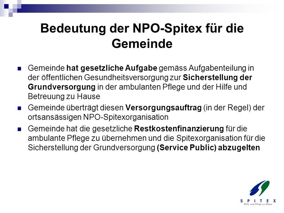 Bedeutung der NPO-Spitex für die Gemeinde