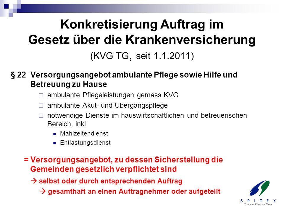 Konkretisierung Auftrag im Gesetz über die Krankenversicherung (KVG TG, seit 1.1.2011)