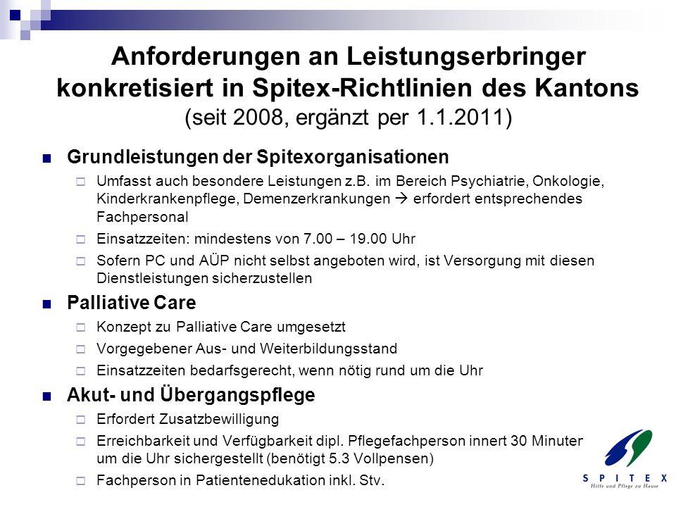Anforderungen an Leistungserbringer konkretisiert in Spitex-Richtlinien des Kantons (seit 2008, ergänzt per 1.1.2011)