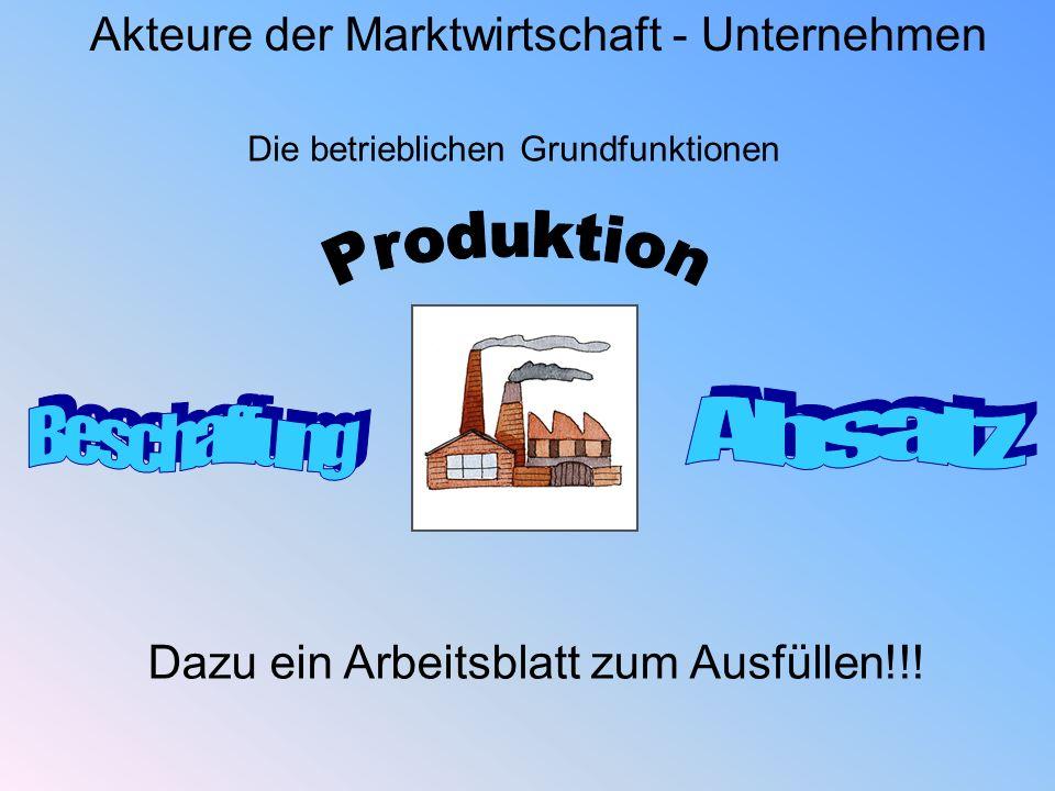 Produktion Absatz Beschaffung