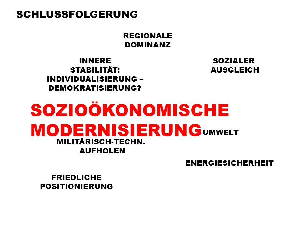 SOZIOÖKONOMISCHE MODERNISIERUNG