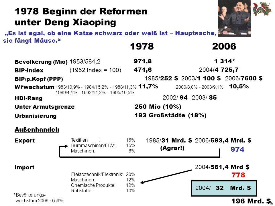 1978 Beginn der Reformen unter Deng Xiaoping 1978 2006 974 778