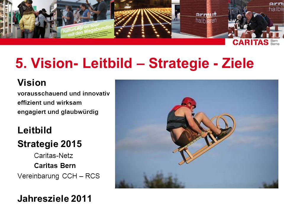 5. Vision- Leitbild – Strategie - Ziele
