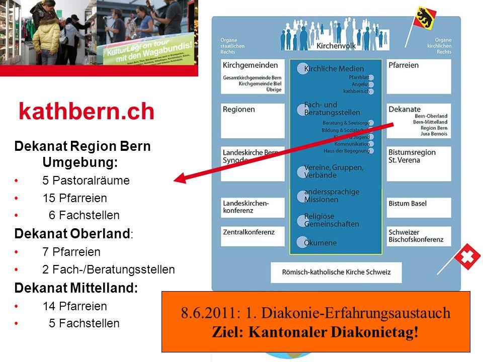 Ziel: Kantonaler Diakonietag!