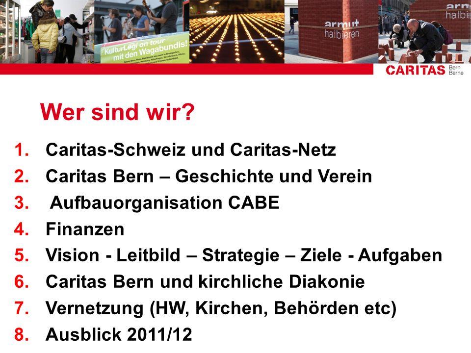 Wer sind wir Caritas-Schweiz und Caritas-Netz