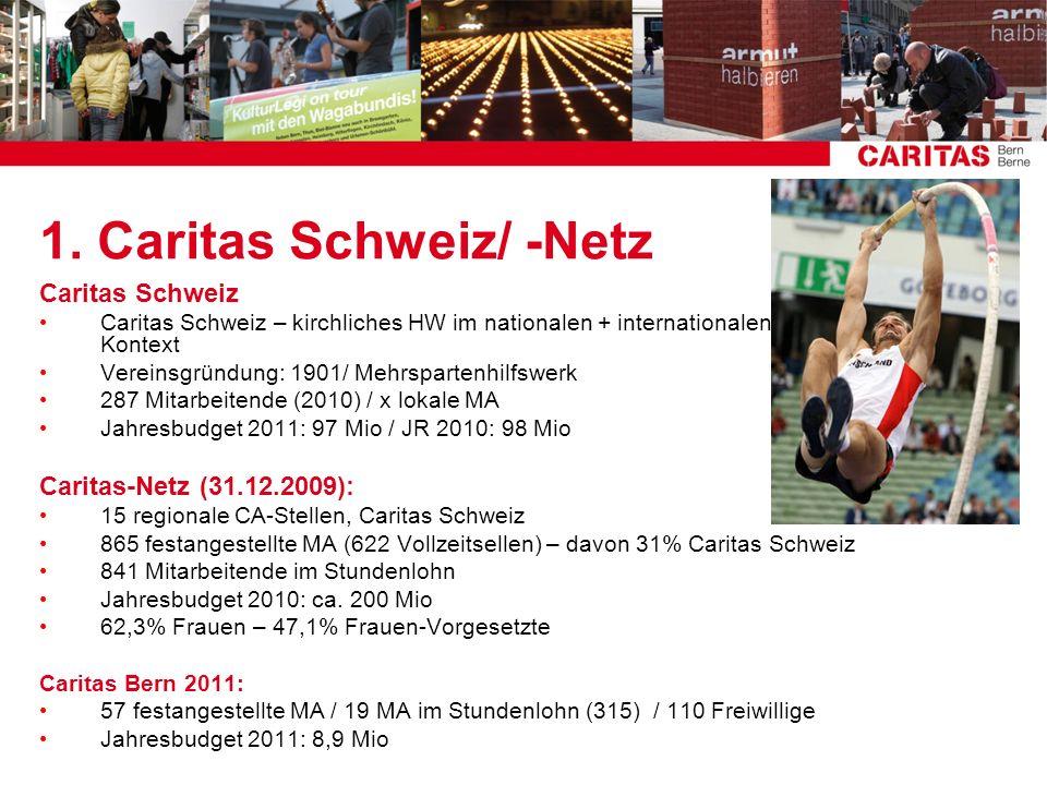 1. Caritas Schweiz/ -Netz