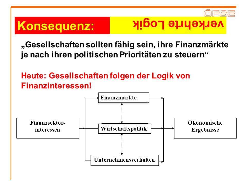 Finanzsektor-interessen Ökonomische Ergebnisse Unternehmensverhalten