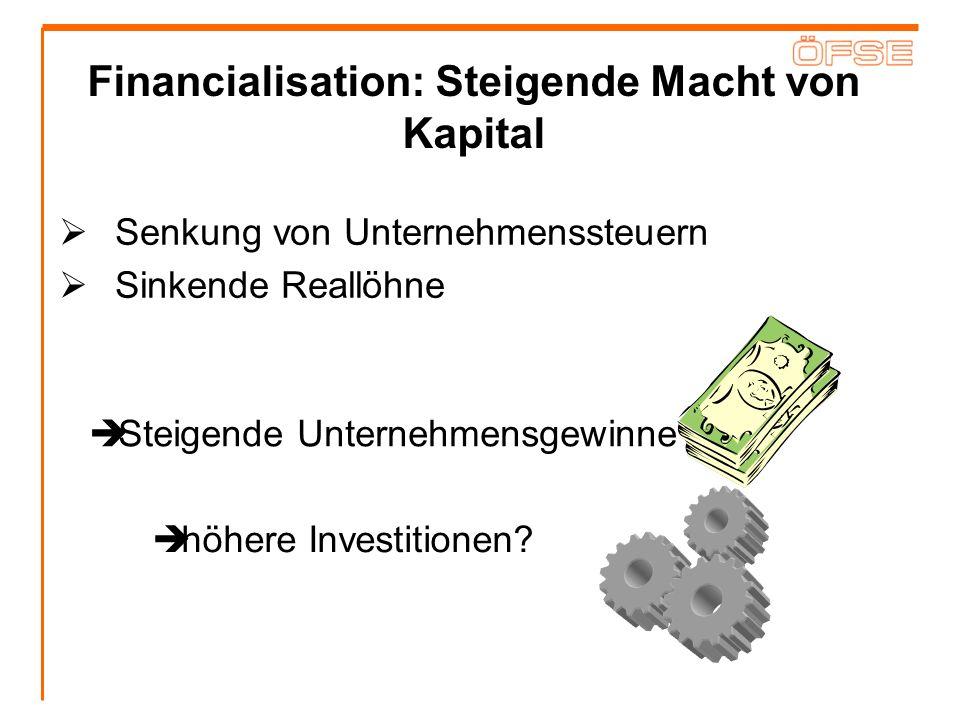 Financialisation: Steigende Macht von Kapital