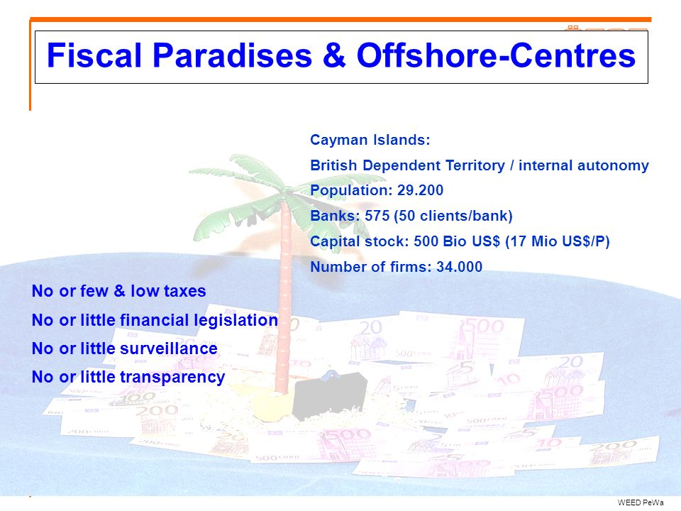 Fiscal Paradises & Offshore-Centres