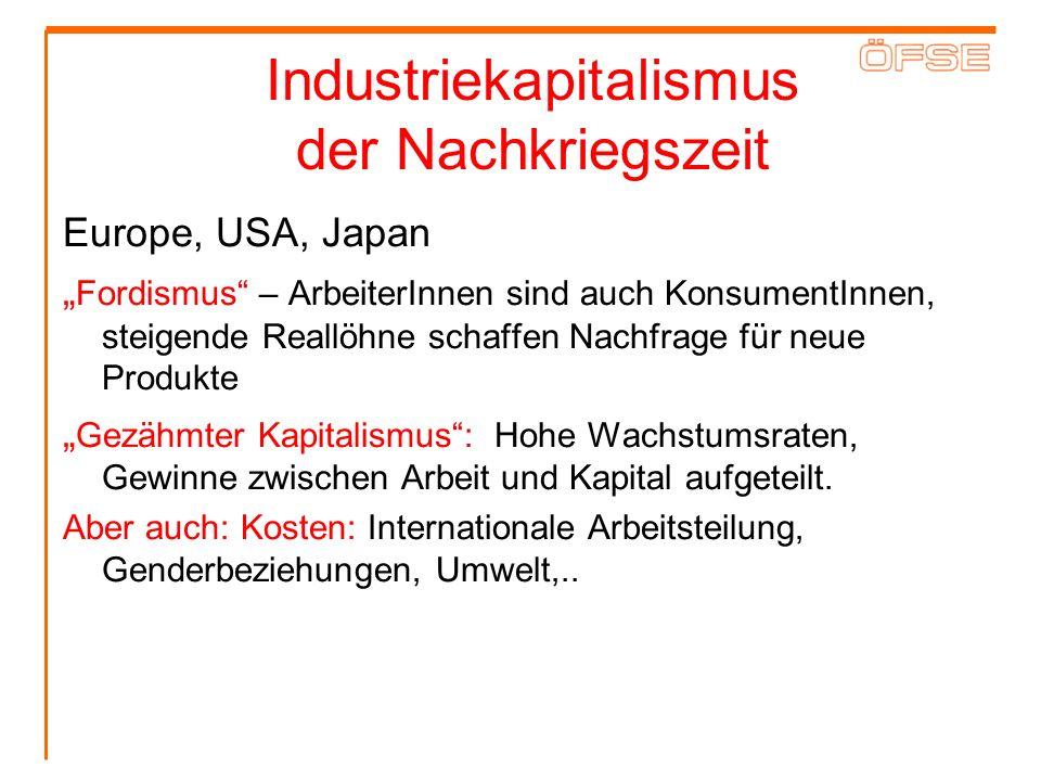 Industriekapitalismus der Nachkriegszeit