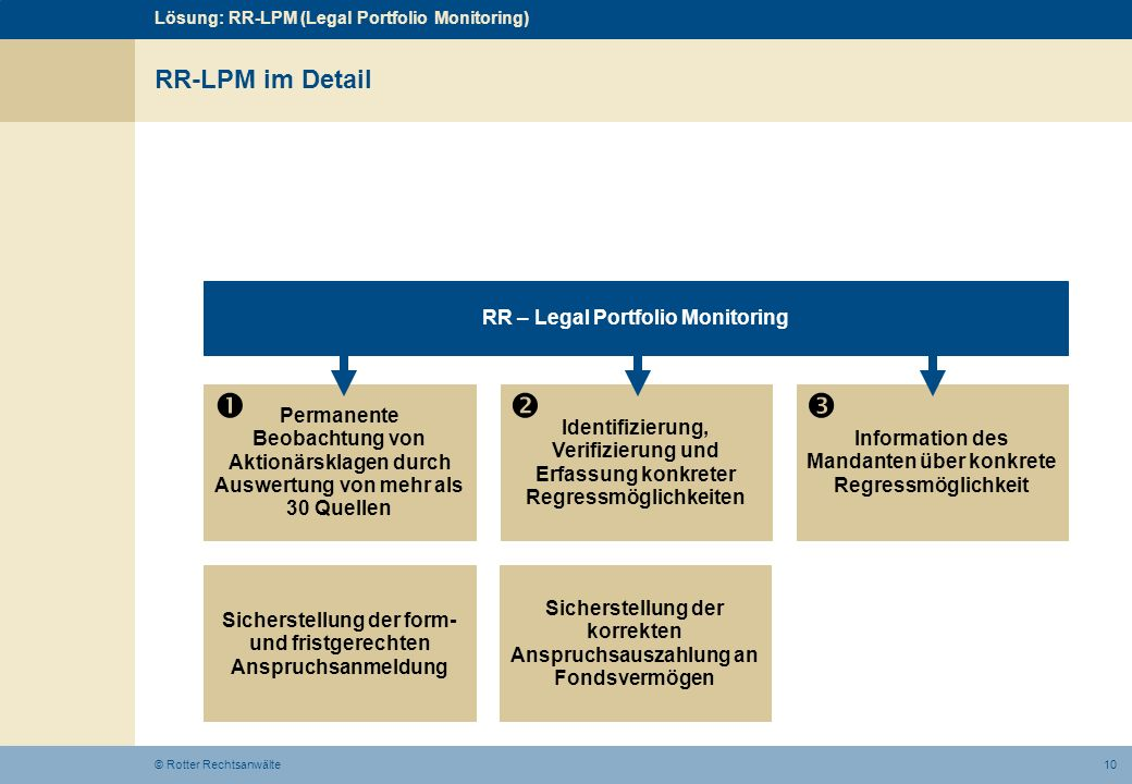    RR-LPM im Detail RR – Legal Portfolio Monitoring