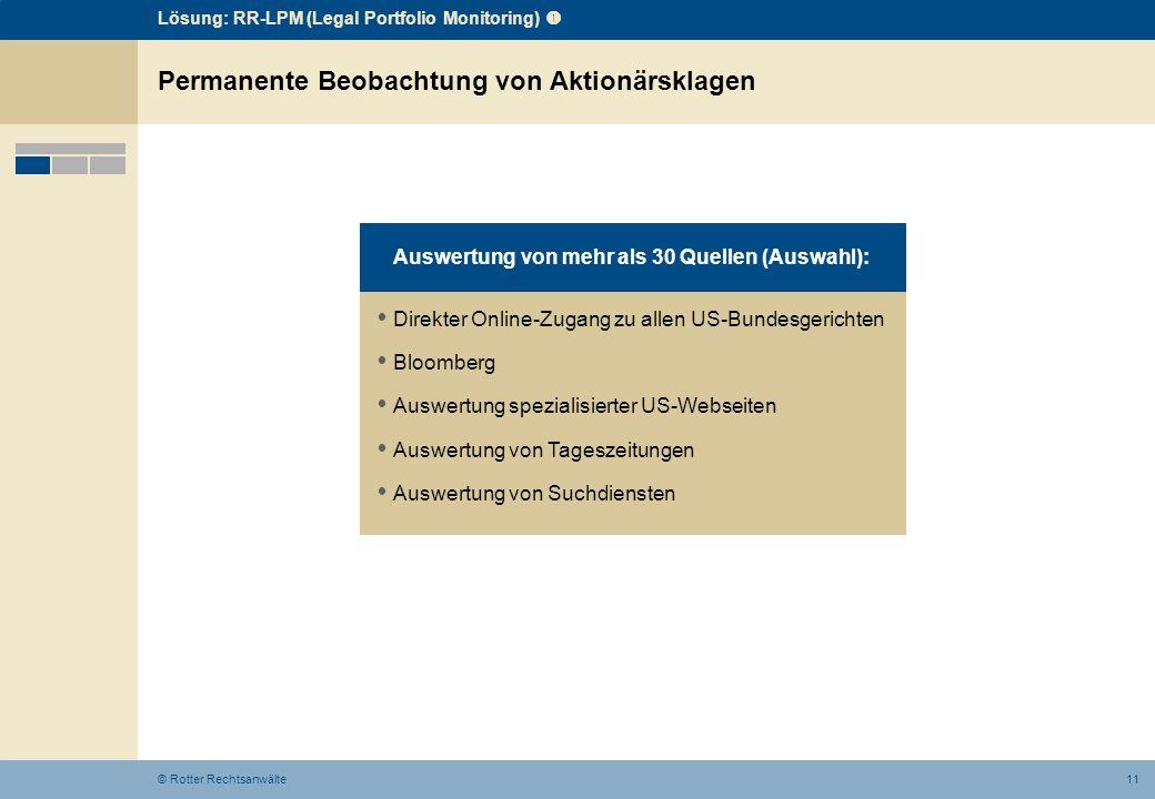 Permanente Beobachtung von Aktionärsklagen
