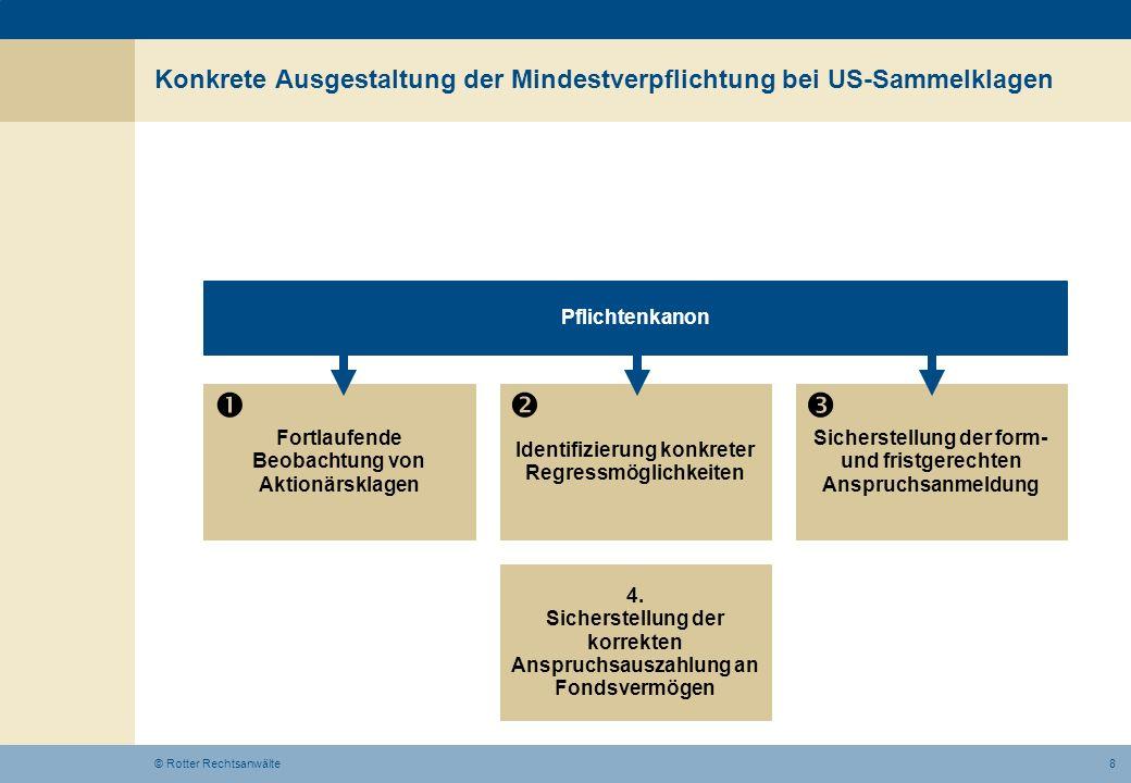 Konkrete Ausgestaltung der Mindestverpflichtung bei US-Sammelklagen