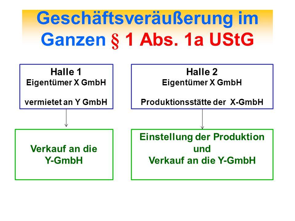 Geschäftsveräußerung im Ganzen § 1 Abs. 1a UStG