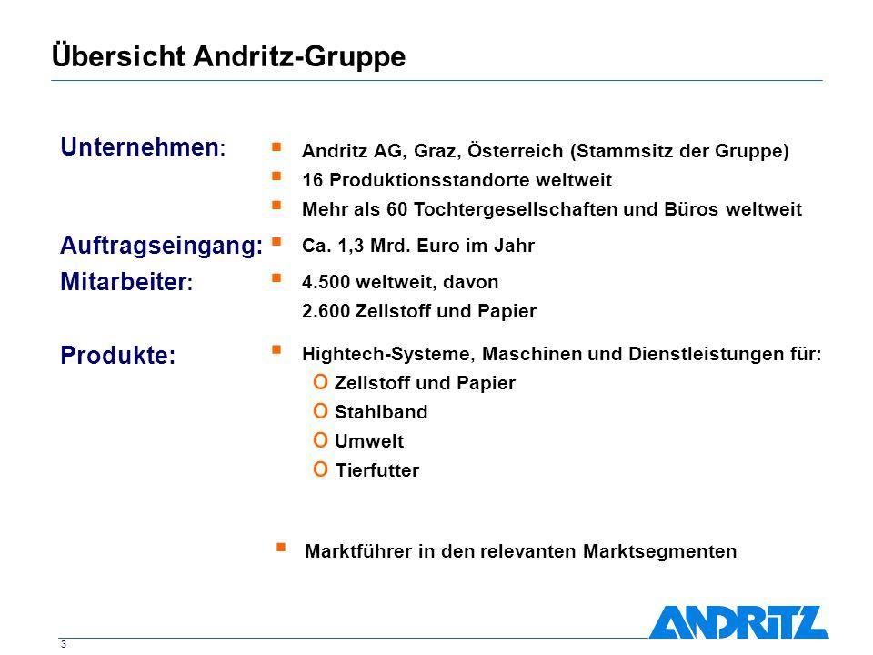 Übersicht Andritz-Gruppe