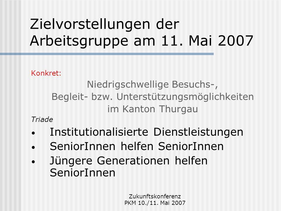 Zielvorstellungen der Arbeitsgruppe am 11. Mai 2007