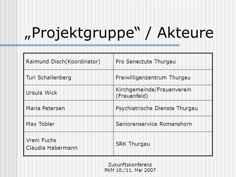 """""""Projektgruppe / Akteure"""