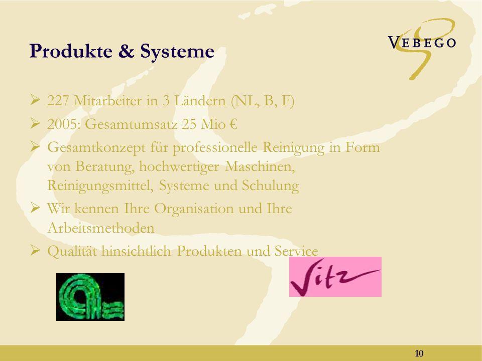 Produkte & Systeme 227 Mitarbeiter in 3 Ländern (NL, B, F)
