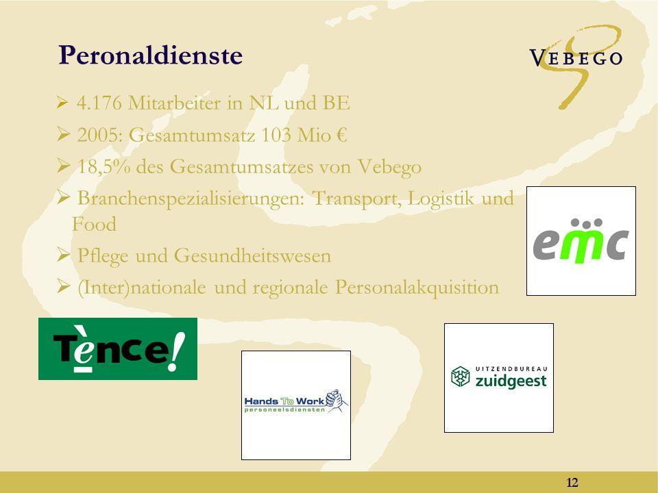 Peronaldienste 2005: Gesamtumsatz 103 Mio €