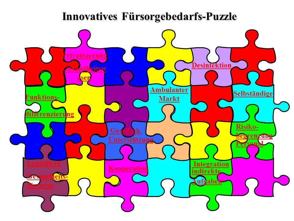 Innovatives Fürsorgebedarfs-Puzzle