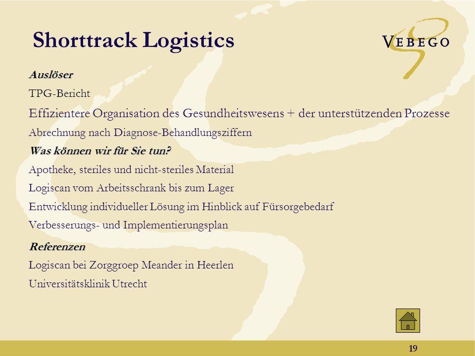 Shorttrack Logistics Auslöser. TPG-Bericht. Effizientere Organisation des Gesundheitswesens + der unterstützenden Prozesse.
