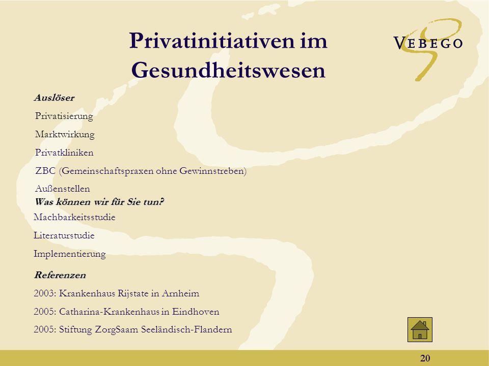 Privatinitiativen im Gesundheitswesen