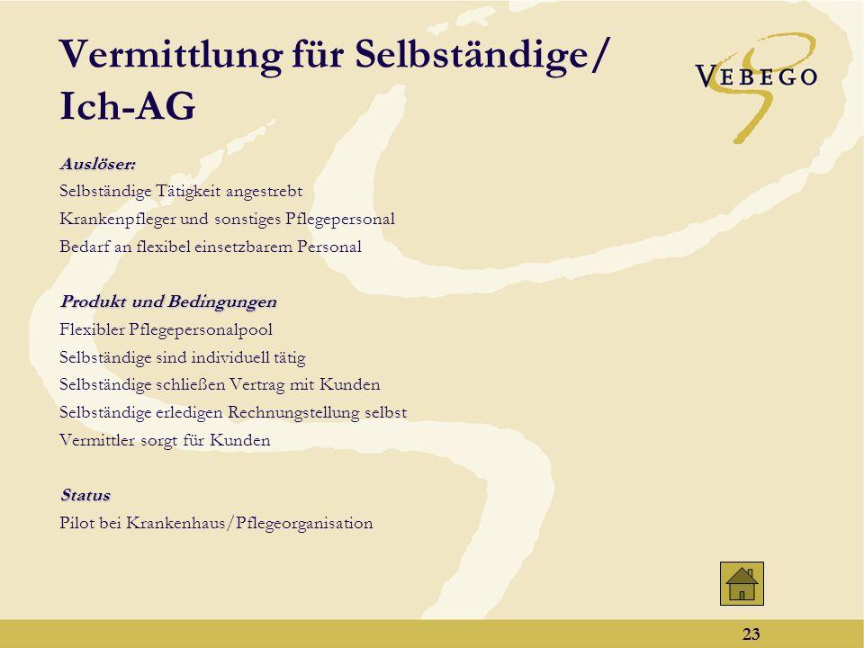 Vermittlung für Selbständige/ Ich-AG