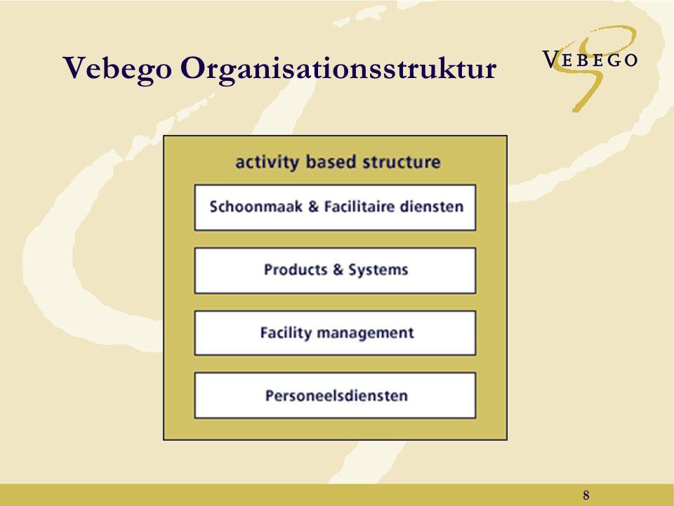 Vebego Organisationsstruktur