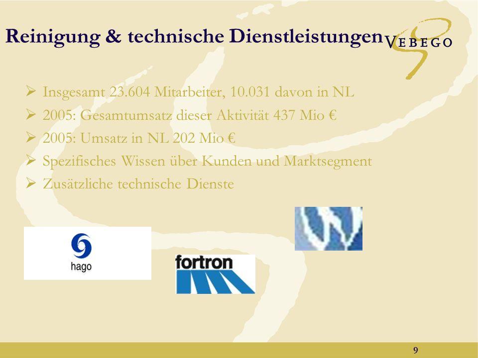 Reinigung & technische Dienstleistungen