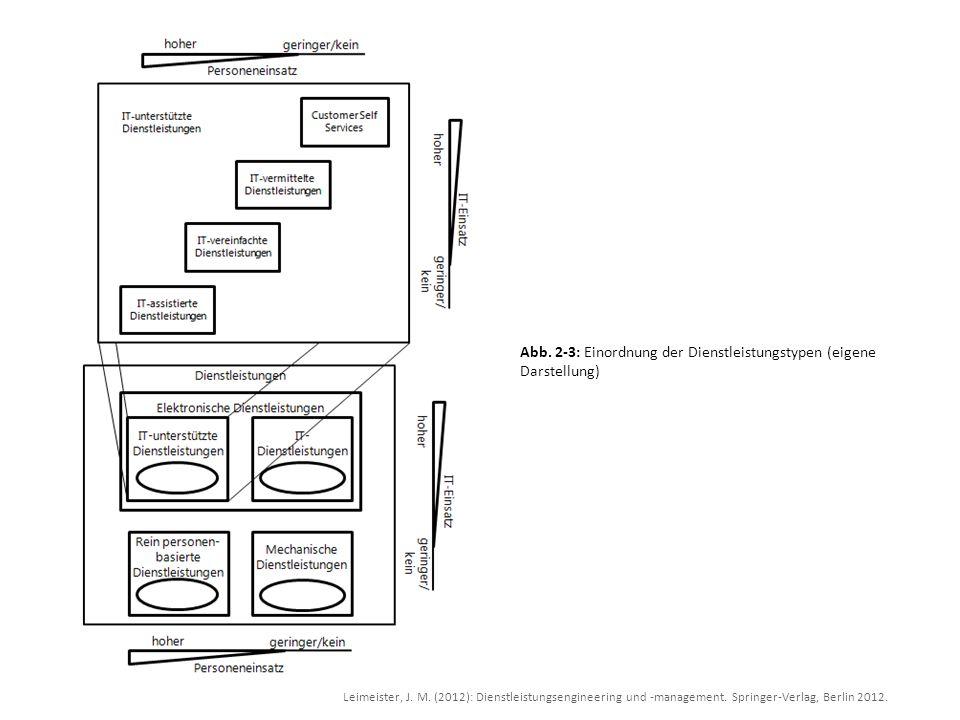 Abb. 2-3: Einordnung der Dienstleistungstypen (eigene Darstellung)